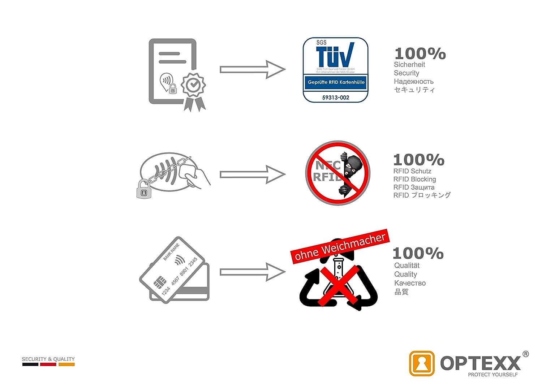 w4912015/RFID Protezione Guscio 3/X Fred blu per carte di credito