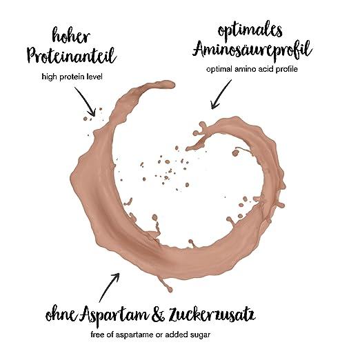 ... suero en polvo sabor chocolate con 71.8% de proteína | Con aminoácidos BCAAs + proteína aislada (isolate) | Batido proteico para ganar masa | Altamente ...