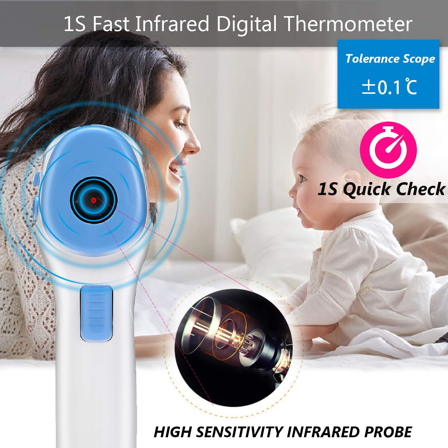 Backlight Baby Obj//Body Mode People Kids Forehead Thermometer for Adults Non-Contact Portable Professional Medical Digital Infrared Forehead Thermometer with ˚C // ˚F Adjustable Fever Alert
