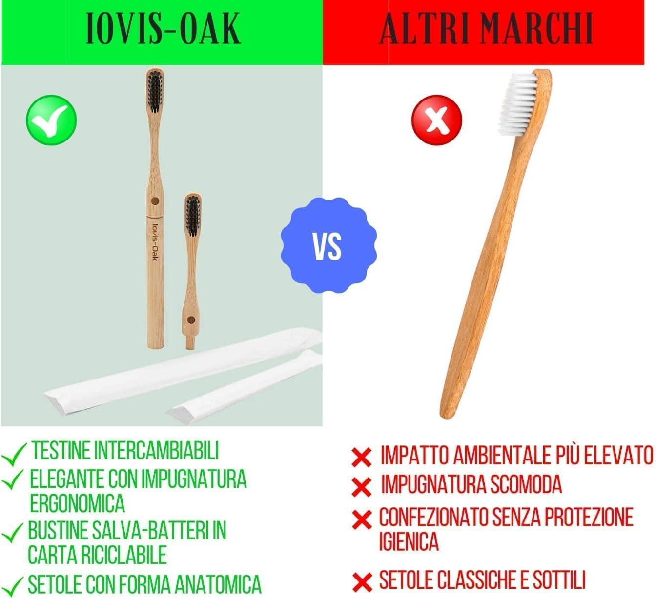 Cepillo de dientes de bambú de segunda generación, carbón activo ...