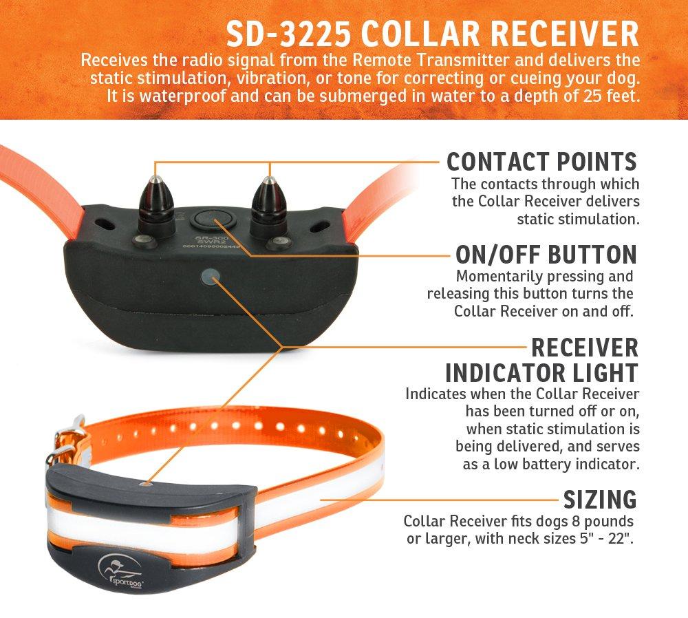 Amazon.com: SportDOG marca houndhunter 3225 Mando a ...