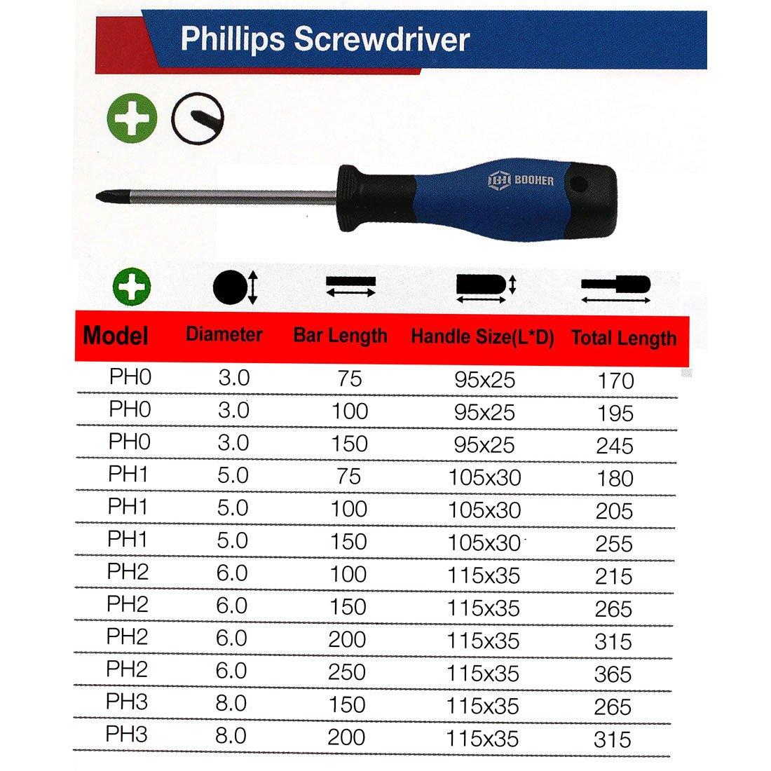 Sourcingmap 12 Length Shank 6mm Magnetic Tip Cross Head Phillips Screwdriver