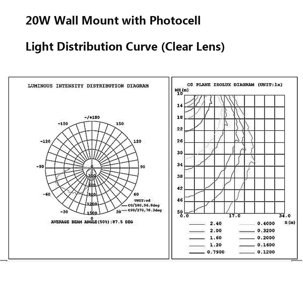 1000led Led Wall Pack Light Fixture With Photocell Dusk To Dawn The See Diagram For How Wire This Unit 20w 2 450lm Ac110 277v Waterproof Ip65 Security Mount Fixtures Daylight