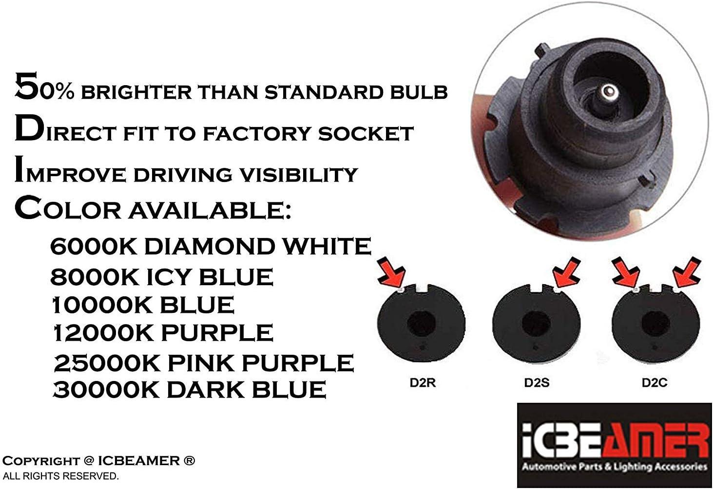 ABL 12000K D2S D2C D2R Xenon Beam OEM Factory HID Purple Light Bulbs