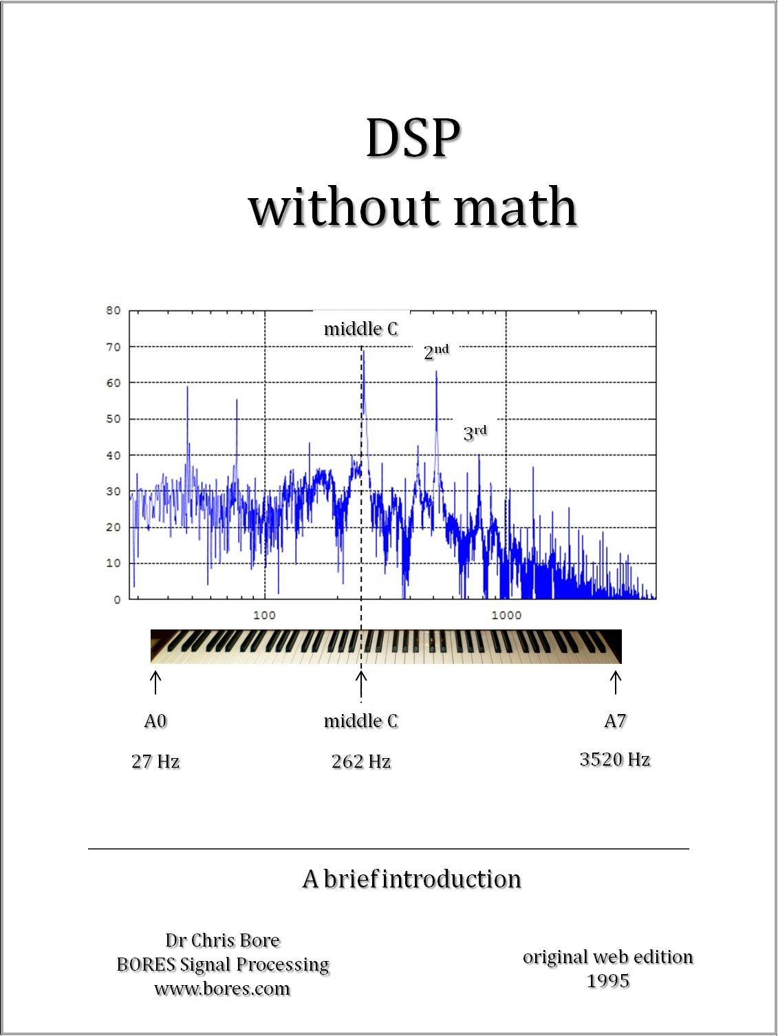 DSP Without Math  A Brief Introduction To DSP  English Edition