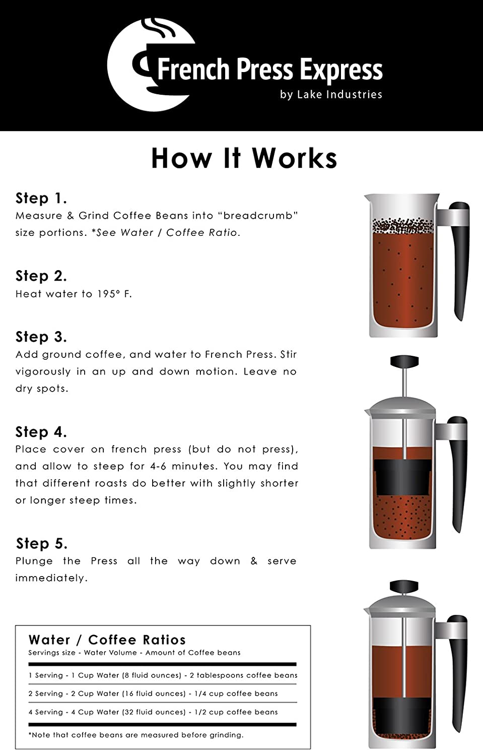 Amazon.com: French Press Express Double-Wall Stainless Steel Coffee ...