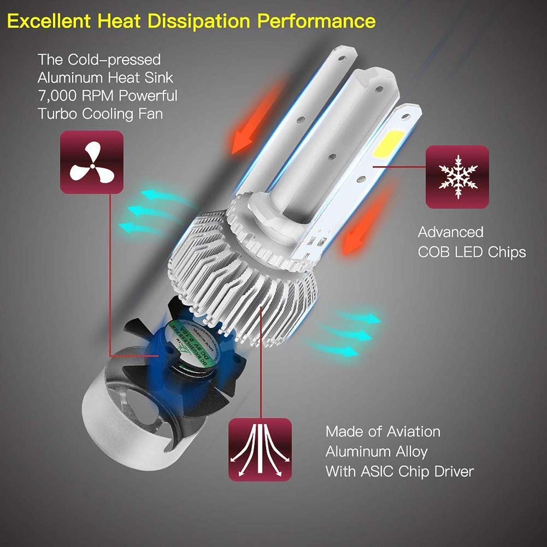 Protekz H4 9003 LED Headlight Kit Bulbs Cool White 6500K 1400W 195000LM High Low