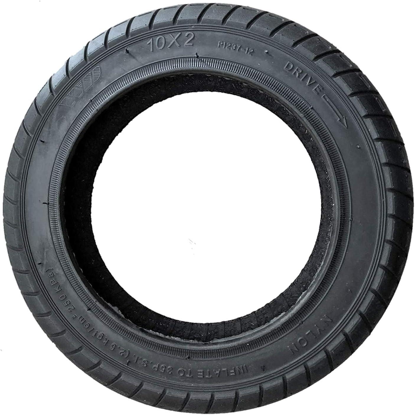 Datums | Neumáticos Wanda 10