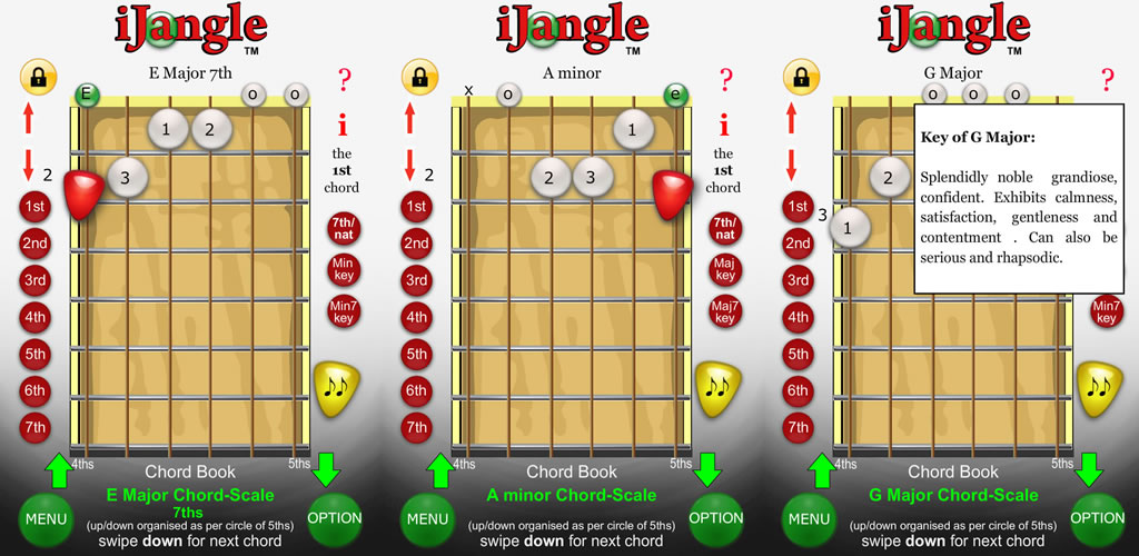 iJangle Guitarra Acorde-Escalas : Los acordes de guitarra para ...