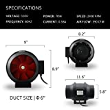 GROWNEER 6 Inch 390 CFM Inline Duct Fan w/Variable