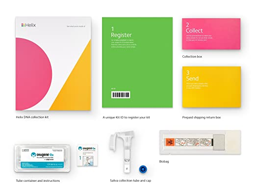 DNAFit DNA Test Kit: Personalized Exercise + Nutrition Plans (Diet Fitness  Pro 360) Powered by Helix