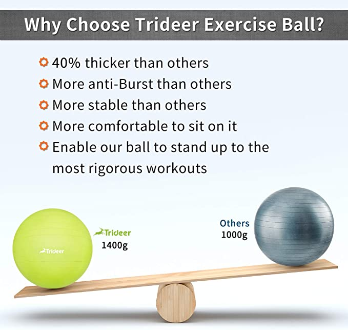 Trideer - Pelota de ejercicio (45-85 cm) extra gruesa para yoga, bola de estabilidad, resistente y antiexplosiones, soporta 2200 libras, bola de nacimiento con bomba rápida (oficina, hogar y gimnasio), M (48-55cm),