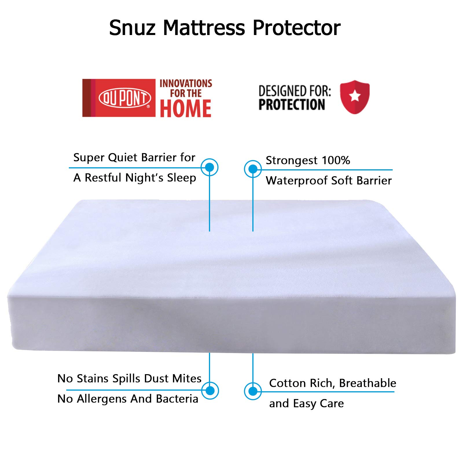 Mattress Protector Cover Waterproof Breathable Cotton Rich to Protect Mattress from Stains Spills Dust Mites Allergens and Bacteria. Guaranteed to Fit Up to 21 Inch Mattress. Vinyl Free. (Queen Size)