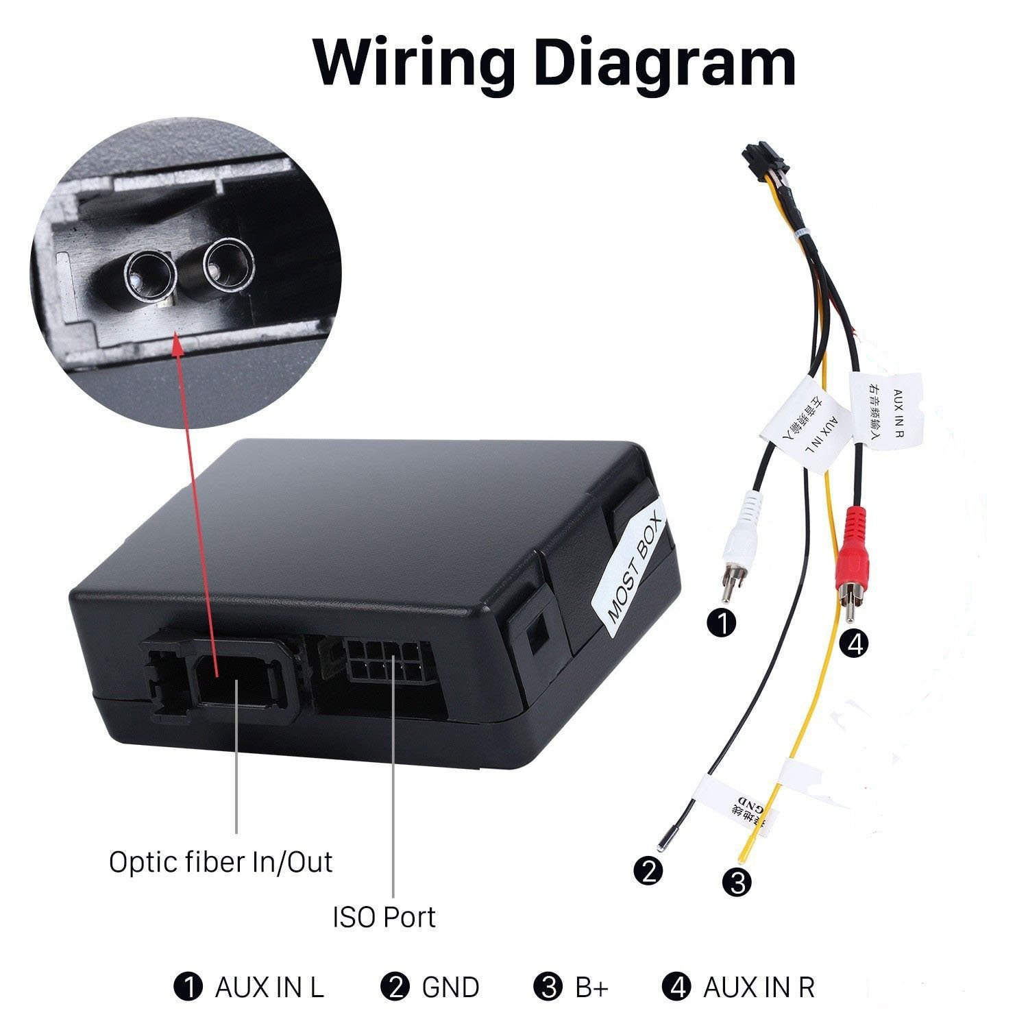 Car Stereo Radio Optical Fiber Decoder Most Box for Mercedes Benz  on