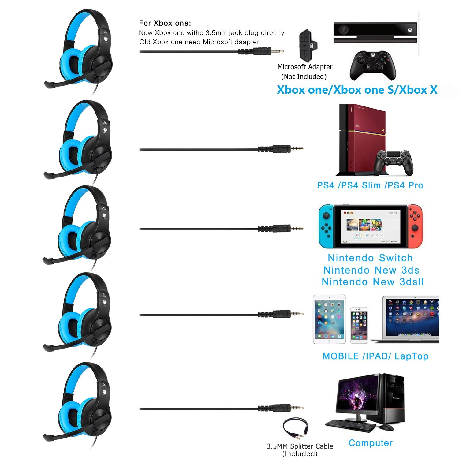 DIWUER Stereo Wired Gaming Headset for PS4 Xbox One 3.5mm Bass Over-Ear Headphones with Mic Noise Isolation for Laptop PC Mac iPad Phones (Black Blue) by DIWUER (Image #4)