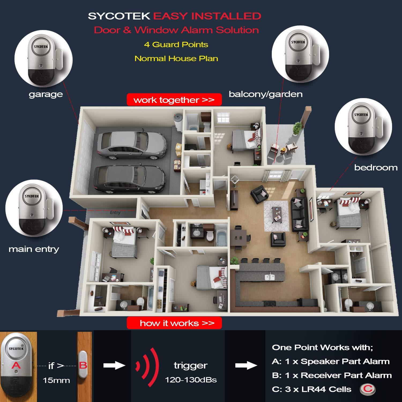 SYCOTEK Alarma Puertas y Ventanas, Sistema de Alarma con Sensor de Movimiento, Negro y Plata, 4 en 1