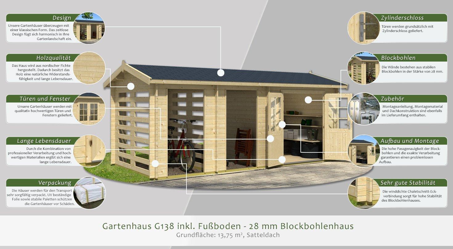 28 mm blockbohlen mit nut und feder. Black Bedroom Furniture Sets. Home Design Ideas