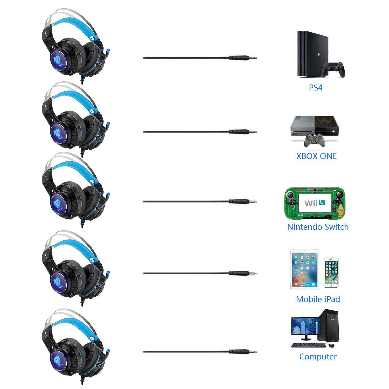 Auriculares Gaming ,Auriculares Estéreo para PS4 USB Cancelación de Ruido Auriculares Cascos (rojo) (Azul): Amazon.es: Electrónica