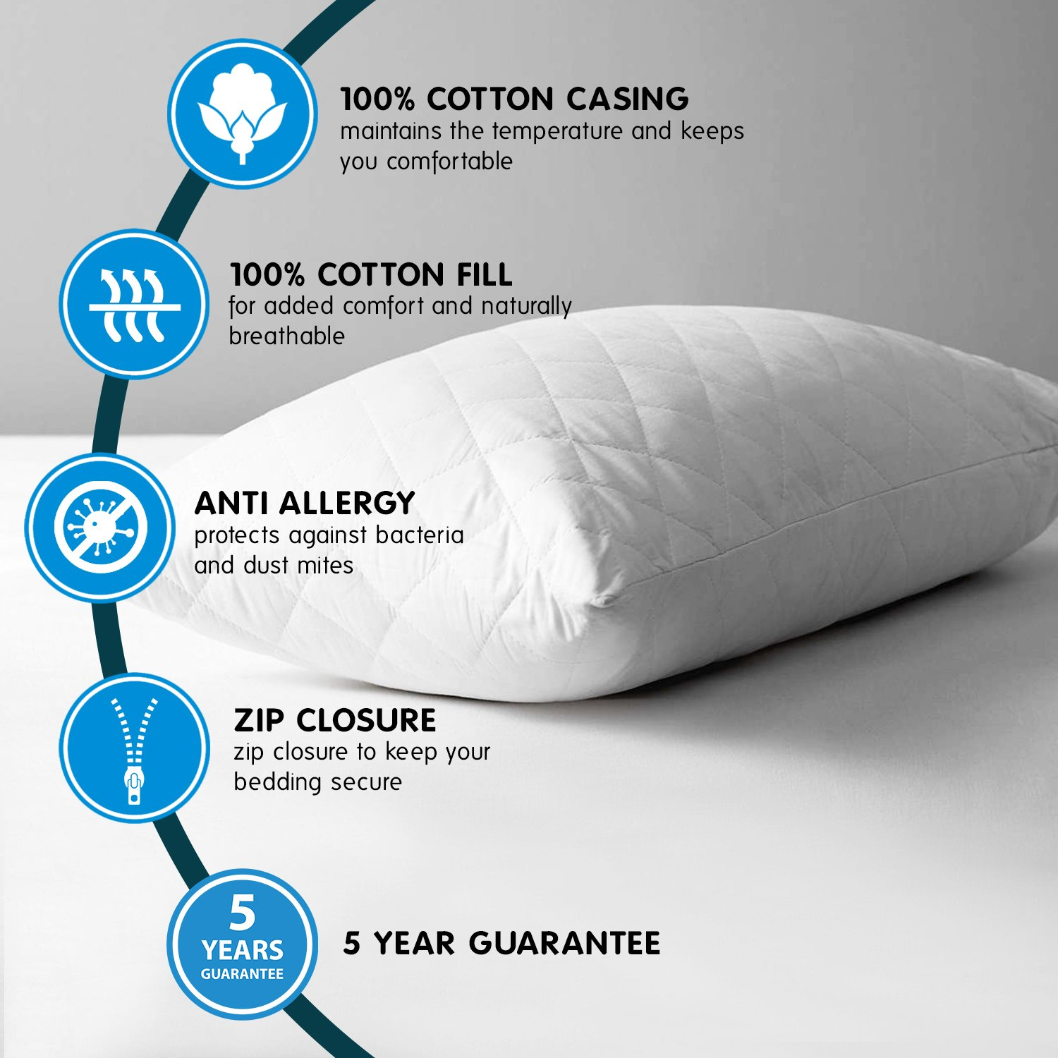 100% Pure Cotton Pillow Protectors with Zip (2 Pack), Machine Washable, Anti-Allergy Cuddledown