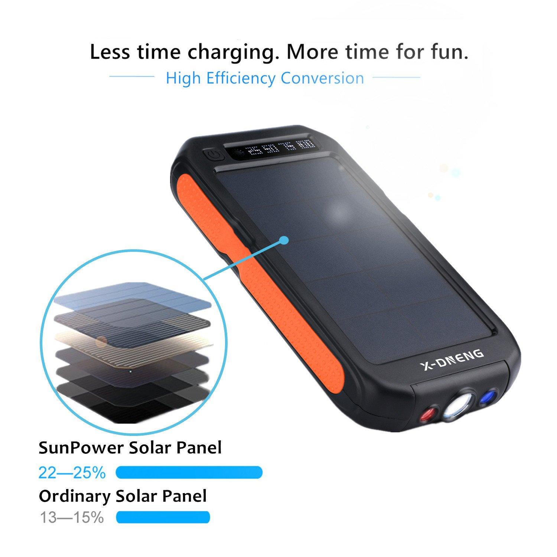 717rT2K2S7L. SL1500  Top Result 50 Inspirational Portable solar Panels Image 2018 Hdj5