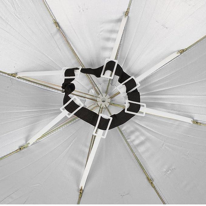 Amazon.com: eDealMax Accesorio de cabeza al aire Libre Paraguas plegable de la Pesca Sombrero Blue Sky: Home & Kitchen