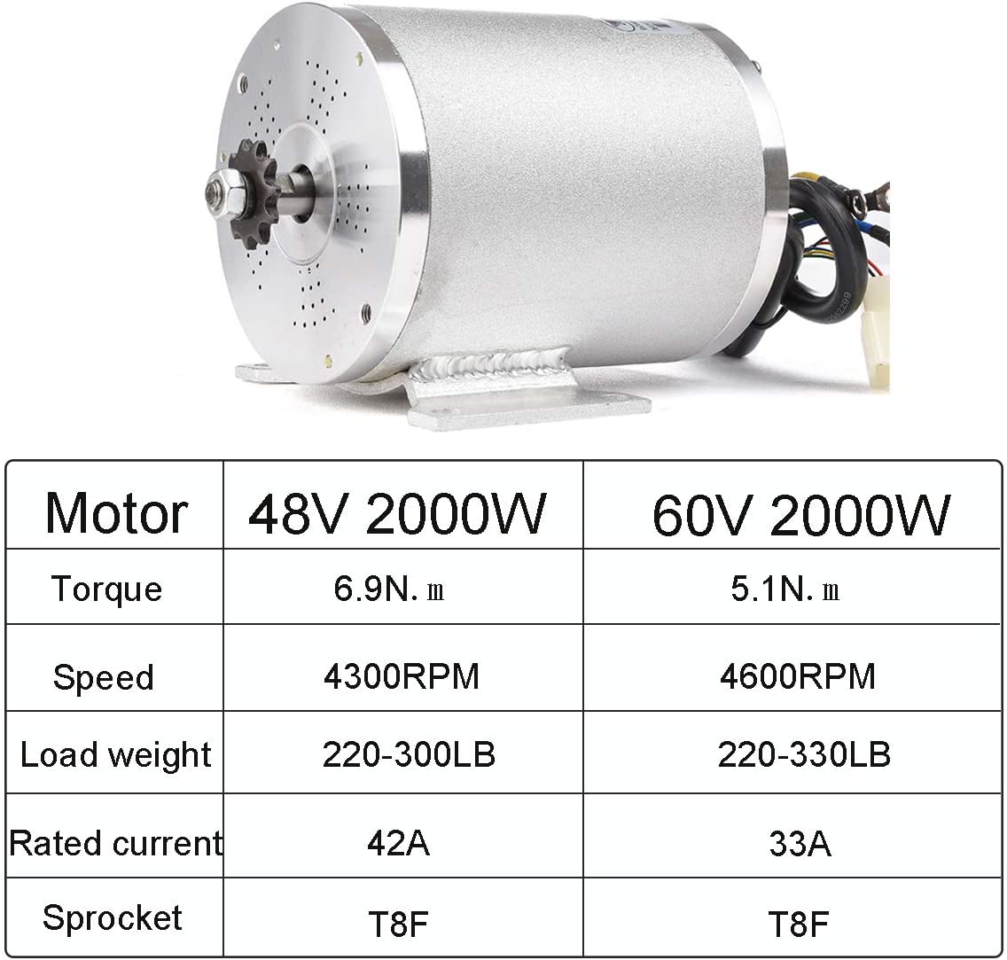 2000W Electric Motor 48V 60V Electric Scooter Conversion Kit High Speed Engine Motor with Brushless DC Controller Pedal Accelerator LCD Throttle T8F Chain for Go Kart ATV Dirt Motorcycle 48V 2000W