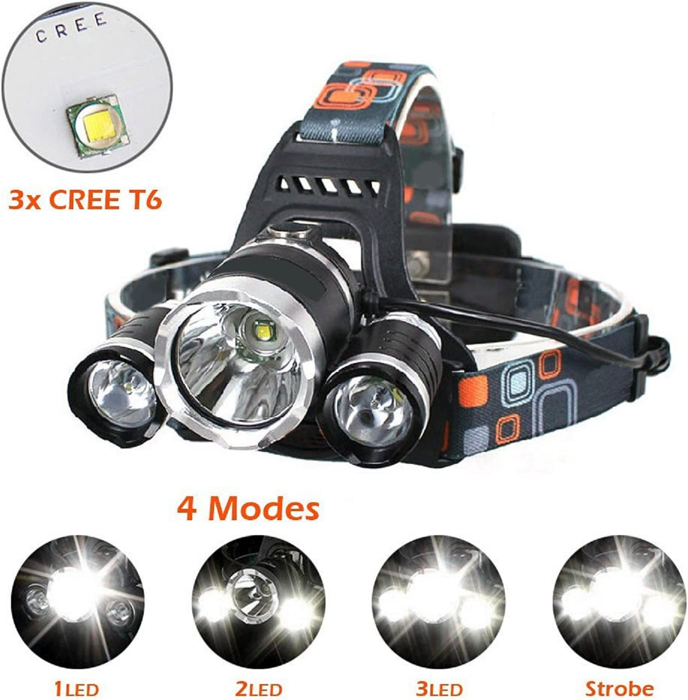 Vanitek LED Headlamp Headlight Flashlight of 5000 Lumens with Rechargeable Batte