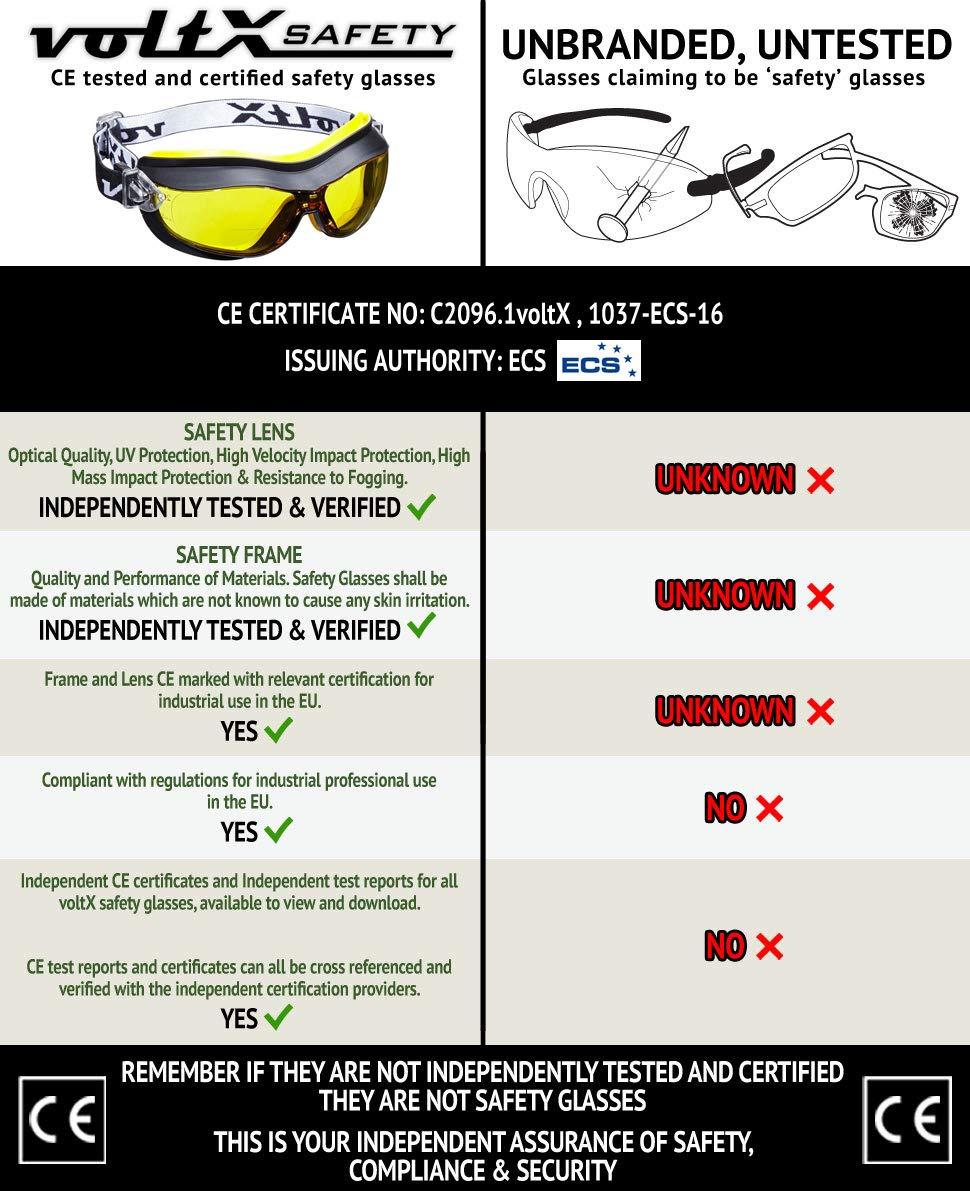 voltX DEFENDER Gafas de seguridad bifocales compactas y ventiladas AMARILLO +1.0 safety goggles Certificado CE EN166FT Con revestimiento antiempa/ñamiento