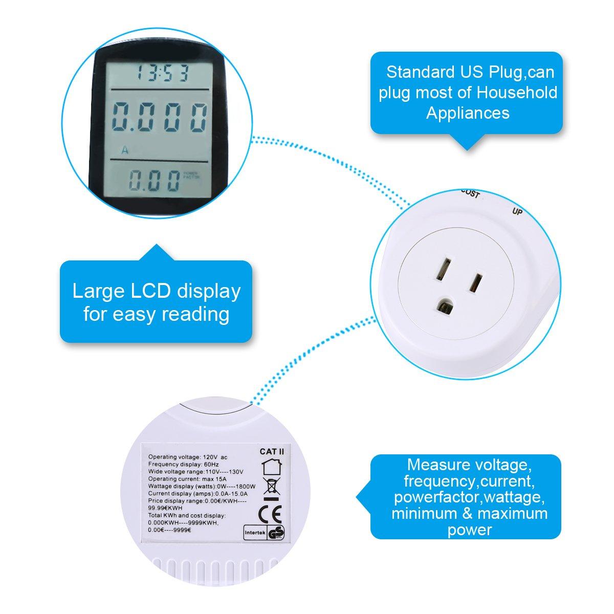 Power Meter, LANMU Power Meter Plug, Electricity Usage Monitor ...
