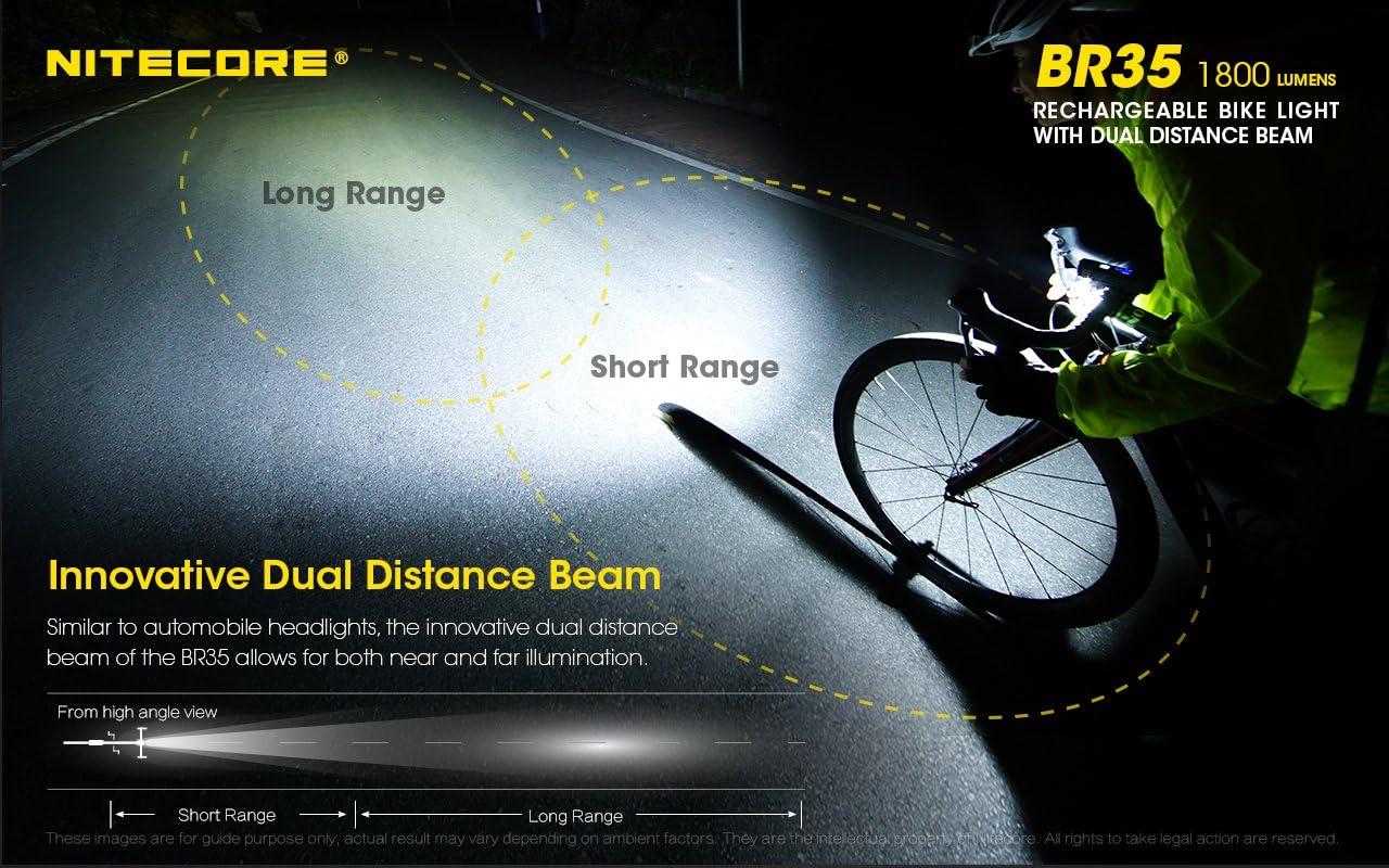 Amazon.com: EdisonBright Nitecore BR35 1800 Lumen Dual ...
