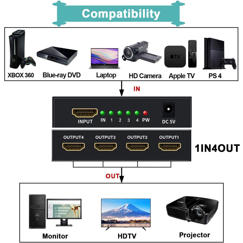 HDMI Splitter 4K Supporta bypass HDCP Ver 1.4 Supporta 4K @ 30Hz 2K 1080P 3D per Xbox PS4 Fire Stick Roku Lettore Blu-Ray HDTV Neefeaer HDMI Splitter 1 in 4 Out