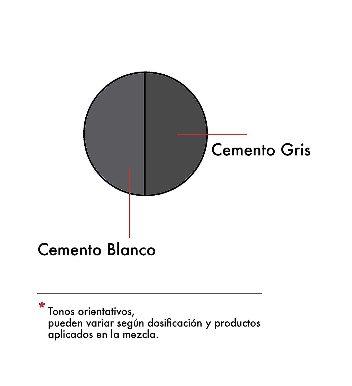 Pigmento colorante Negro (Fe2O3) para cemento, mortero, hormigón, yeso y cal. Ref: 55. SC Pigments®