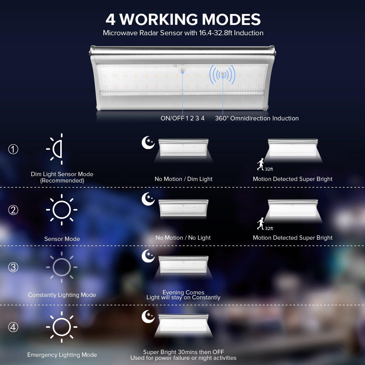 GCSJ 1000 Lúmenes Carcasa de Aluminio Luz Solar, Sensor de Movimiento de Radar y 4 modos, Impermeable Inalámbrico Luz Solar aplicable en el Jardín, Terraza, ...