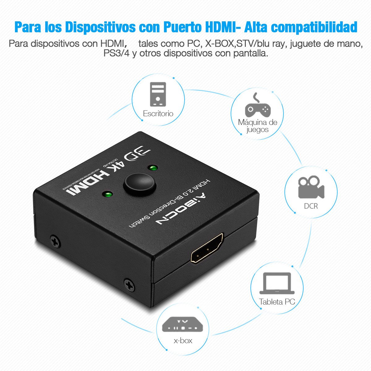 Aibocn Conmutador HDMI Switch Divisor 4K HDMI Bidireccional 2x1 Soporta 4K 3D 1080P para TV/PS4/PS3/XboX/DVD BLU-Ray,Color Negro