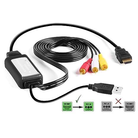 Amazon.com: HDMI to RCA Cable – Hassle Free - Converts Digital HDMI ...