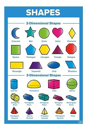 Amazon.com: Pósteres de matemática educativa para niños ...