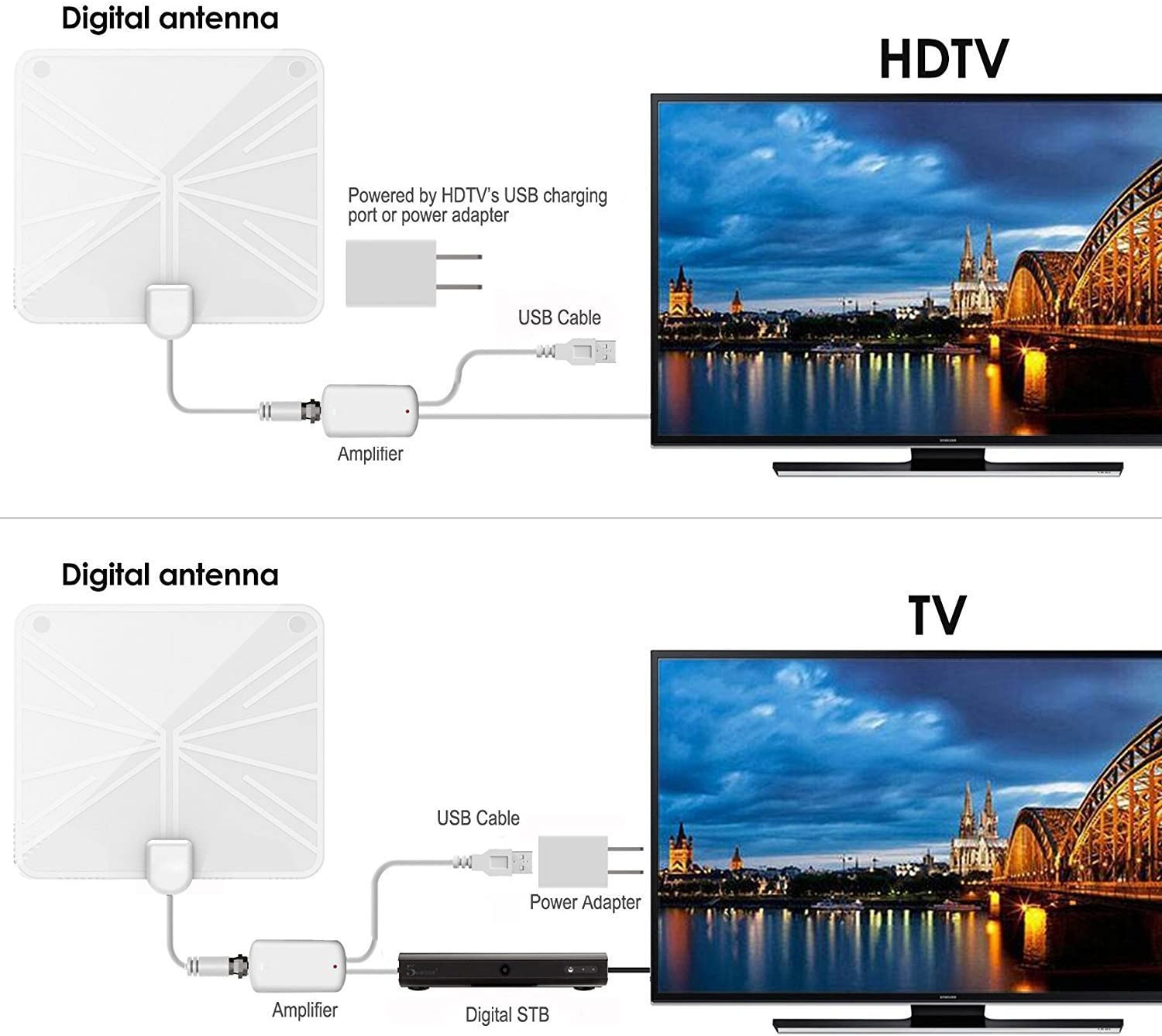 Long Range Amplified HDTV Antenna 60 to 70 Miles with 13.12 Feet Coaxial Cable HD Digital Antenna Indoor TV Antenna