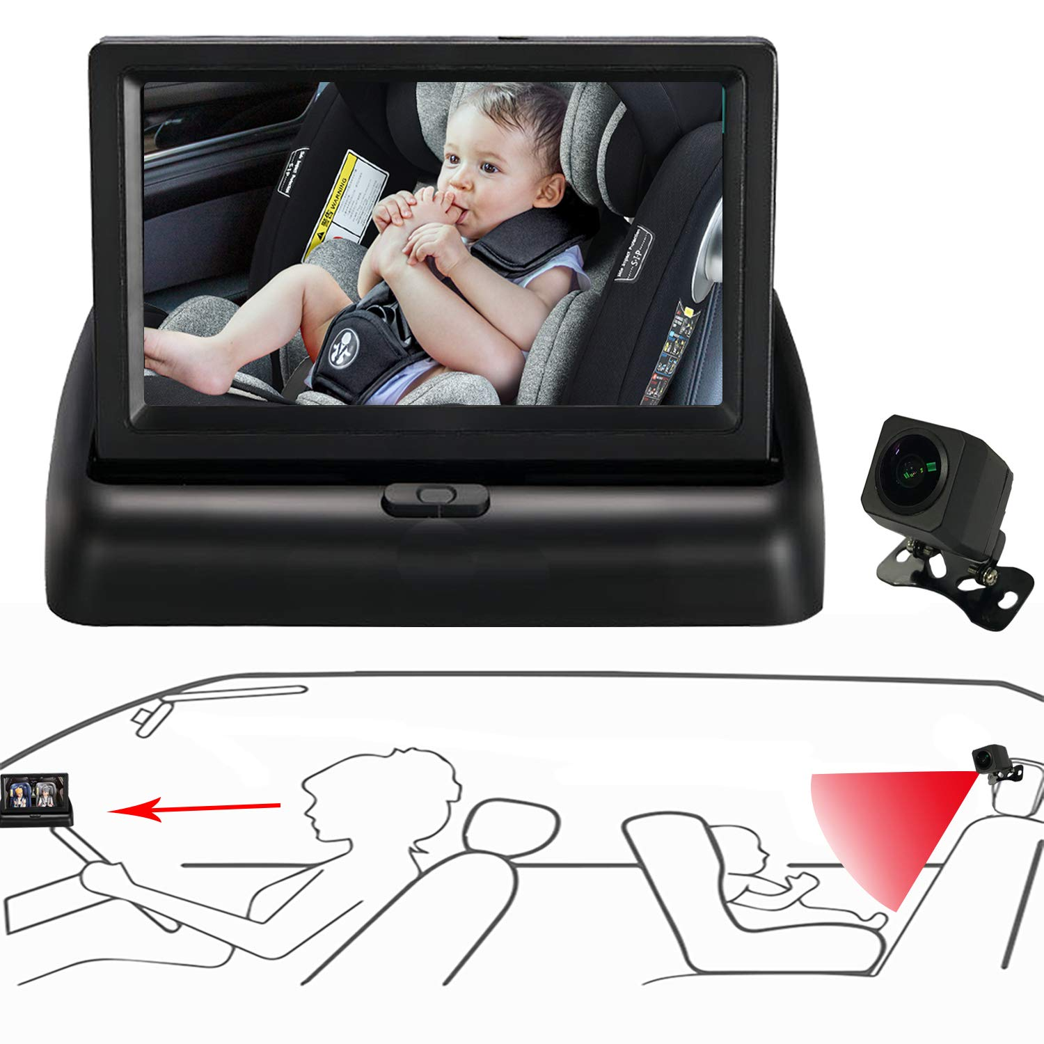Itomoro Baby Car Mirror, View Infant in Rear Facing Seat with Wide Crystal Clear View,Night Vision,Camera Aimed at Baby-Easily to Observe The Baby's Every Move