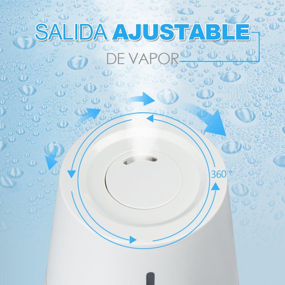Humidificateur dAir Innoo Tech 2.0L Silencieux Humidificateurs Ultrasonique /à Brume avec Arr/êt Automatique Table de Chevet Parfait pour Maison Bureau Salon Chambre de B/éb/é Enfants
