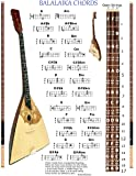 BALALAIKA CHORDS CHART & NOTE LOCATOR - SMALL CHART