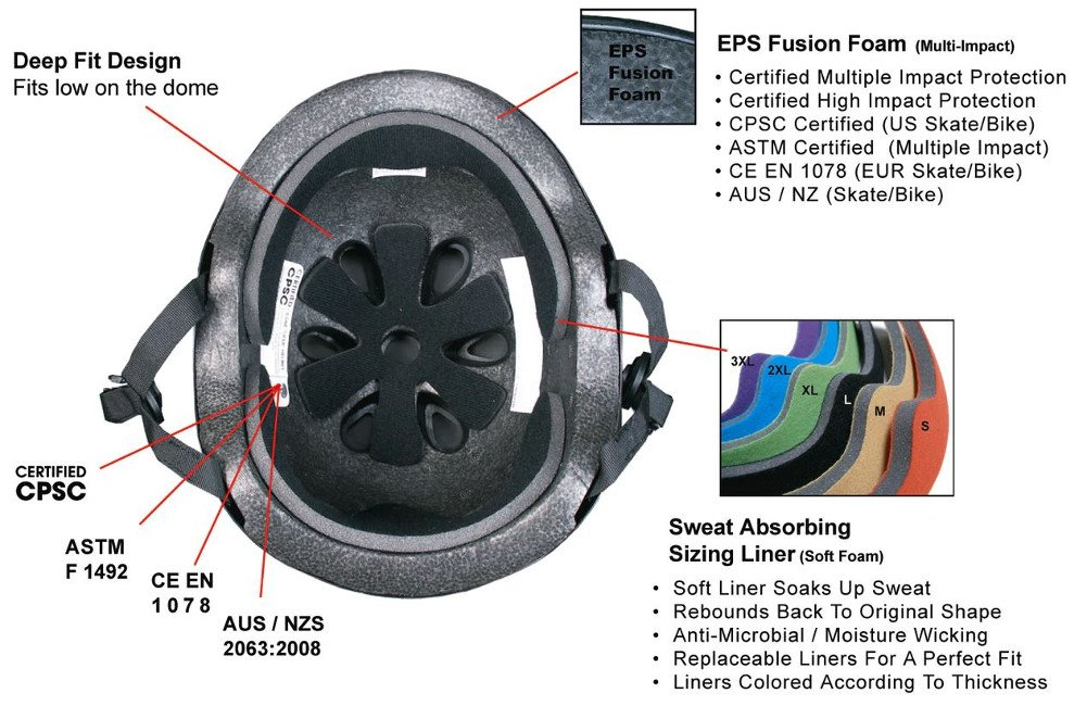 S-ONE Lifer CPSC - Multiple Impact - CPSC Certified - Black Matte w/Purple Straps, Small (21'') by S-ONE (Image #3)