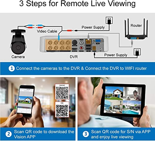 Jennov 8CH 1080P Wired Security Camera Systems DVR Kit 5