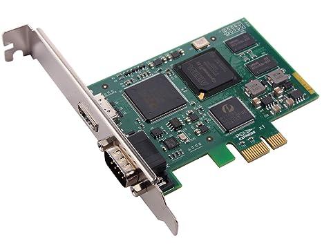 Sunwin - Capturadora de vídeo Full HD 1080p 60 Hz HDMI ...
