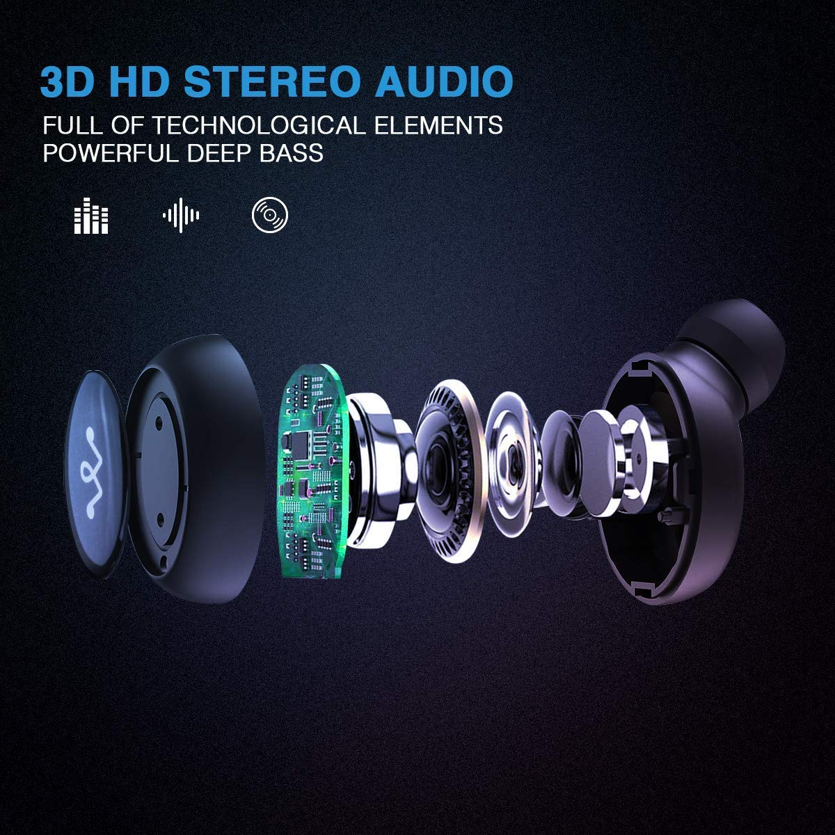 Levin True Wireless Earbuds Bluetooth 5.0 Headphones – Earbuds Earphones, Deep Bass HiFi 3D Stereo Sound with 16H Playtime, Physical Noise Reduction, Portable Charging Case and Built-in Mic