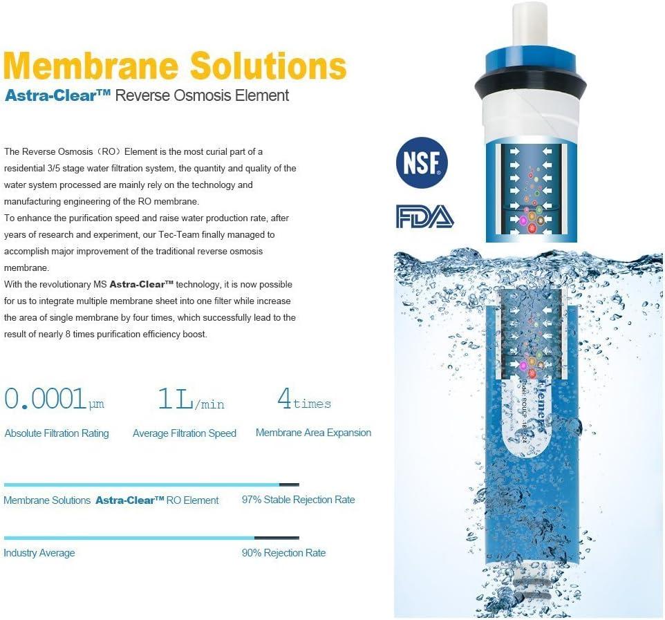 Membrane Solutions - Membrane Solutions 50GPD - Membrana de ...