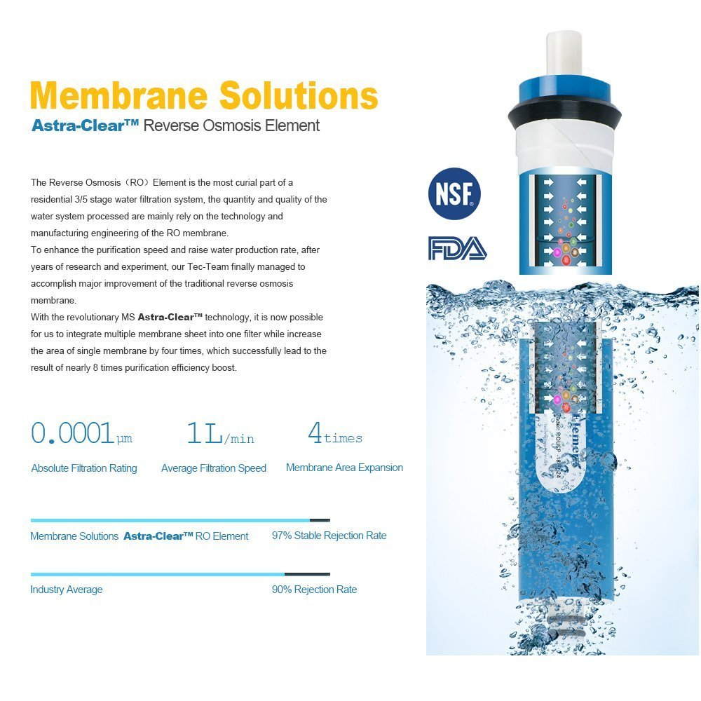 Membrane Solutions Reverse Osmosis 200GPD-2812 Membrane and 2812 RO Membrane Housing DIY Kit,1//4 Quick Connector,3//8 Fitting,Wrench Whole Set for Residential Water Filter Purifier RO Membrane