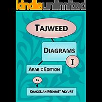 Tajweed Diagrams: Arabic Colored Edition