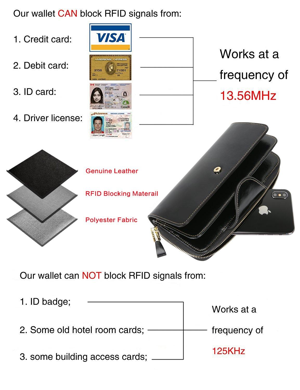 (Promozioni)Portafoglio Piccolo Donna Pelle Nero Grande con 12 Slot per  Carte di Credito con Bloccaggio RFID dce73f2429e