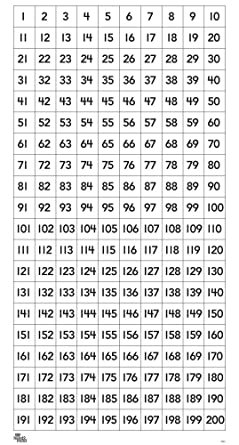 counting chart numbers 1 to 200