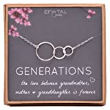 Amazon Price History for:Generations Necklace for Grandma Sterling Silver 3 Interlocking Infinity Circles Mothers Day Jewelry Gift